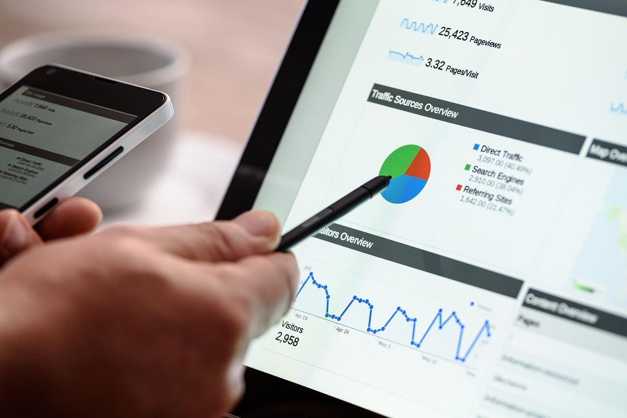 digimarkkinointi ja analytiikka